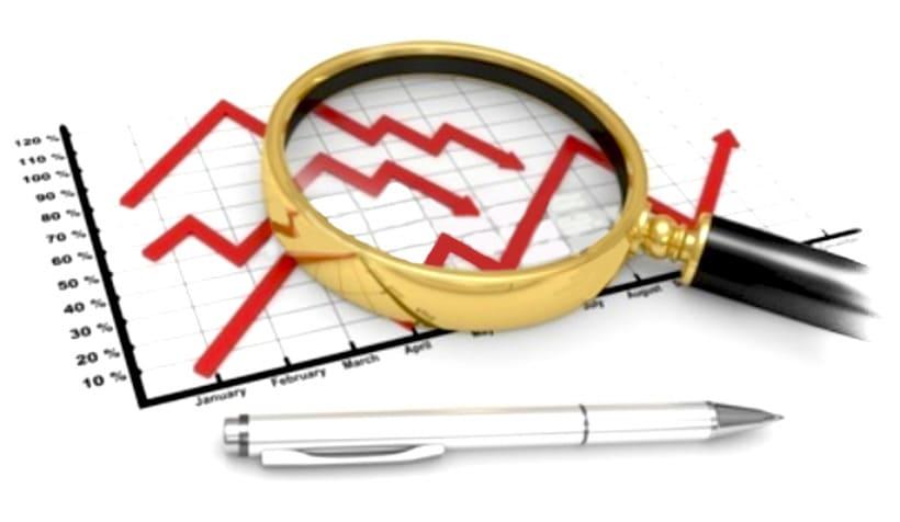 Анализ закрытых позиций, как инструмент повышения прибыльности торговли!