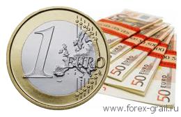 EURO, евро, EUR/USD