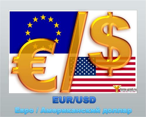 EUR/USD Евро к Американскому доллару