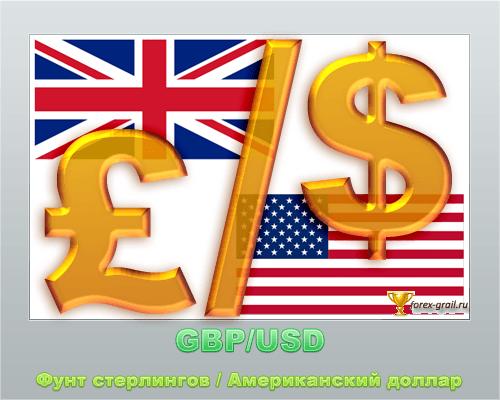 GBP/USD Фунт стерлингов к Американскому доллару