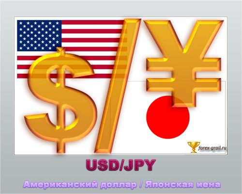USD/JPY Американский доллар е Японской иене