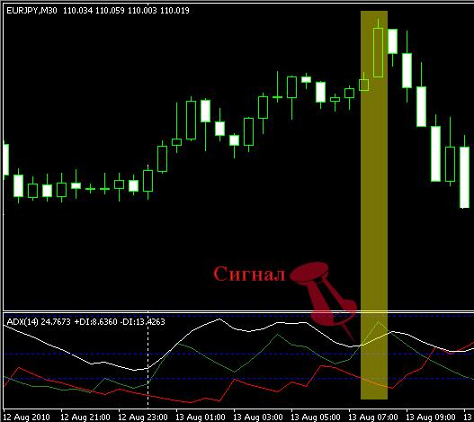 Новый сигнал