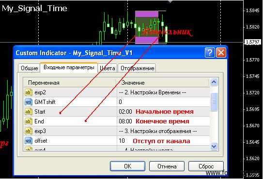 Настройки индикатора My_Signal_Time