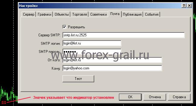 Индикатор RestartMail